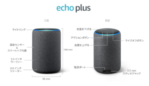 echoplus